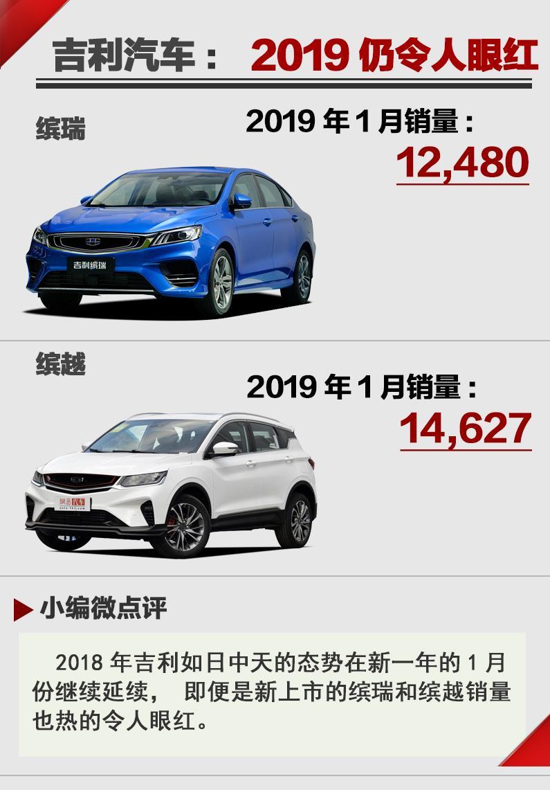 新品效应仍旧明显 从2019年1月销量看新车表现