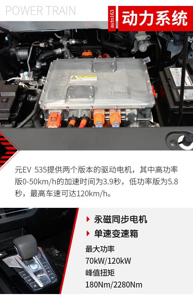 动态驾驶有惊喜 场地试驾比亚迪元EV535