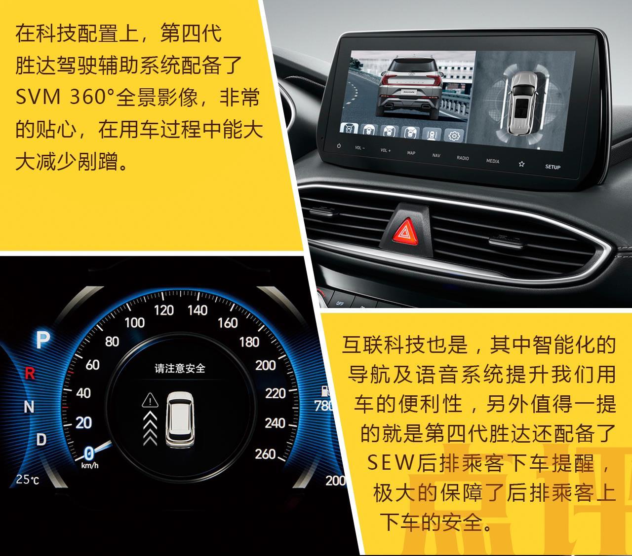 质价比提升 黑科技加持 北京现代第四代胜达