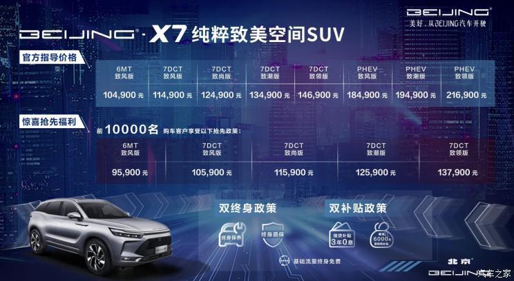 售10.49万起/推8款车型BEIJING-X7上市【汽车时代网】
