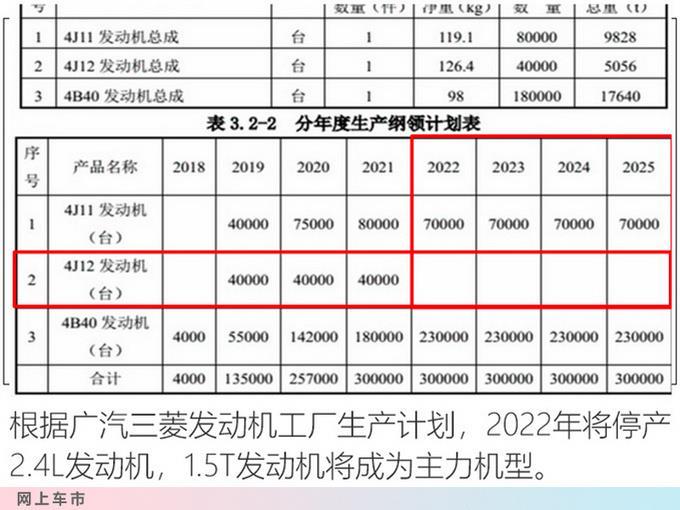 三菱将国产全新欧蓝德 外观变化大/与奇骏同平台-图5