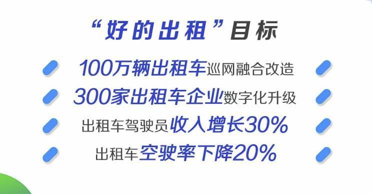 """《【华宇公司】助推领域升級 百度地图推""""好的租赁""""方案》"""