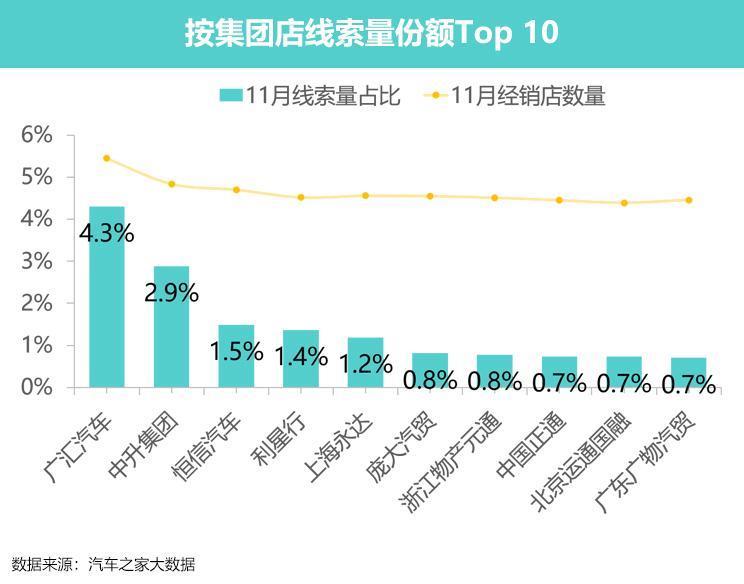《【华宇平台网】11月消费洞察:买菜车市场繁荣如豪华车》