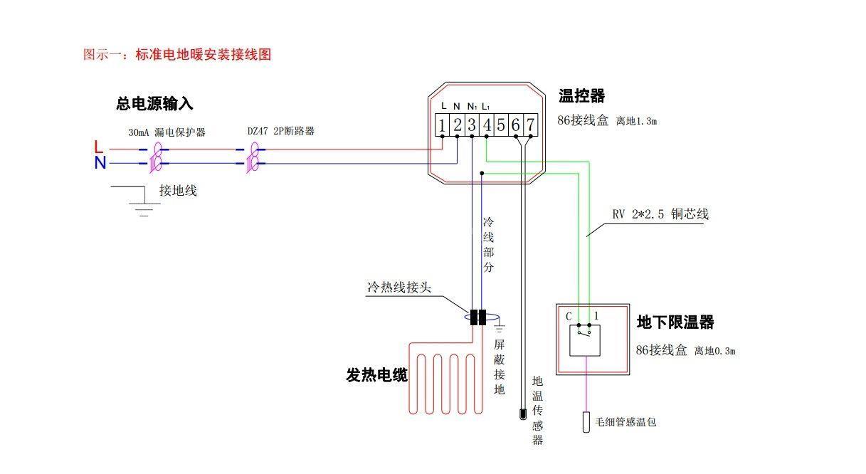 溫控儀表怎么和溫度探頭、加熱管接線 詳細步驟帶你學習