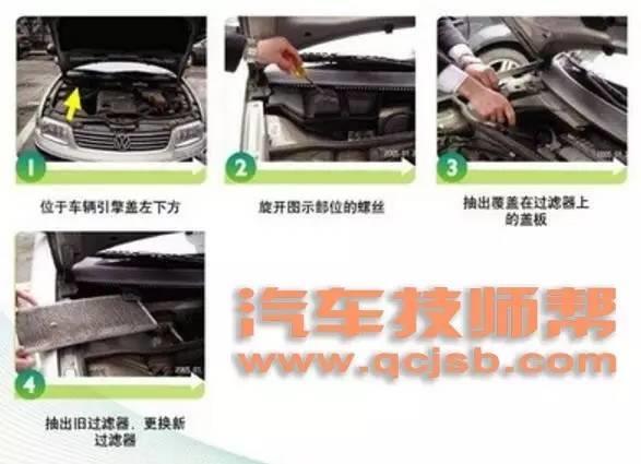 大眾、別克、本田等各大車型空調濾清器在哪里,你知道嗎?