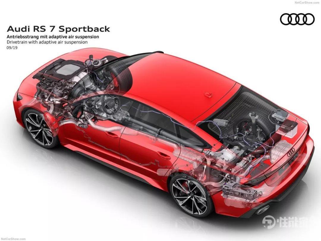 史上最性感最強的奧迪RS7詳解,如何能泡妞賽道兩不誤?