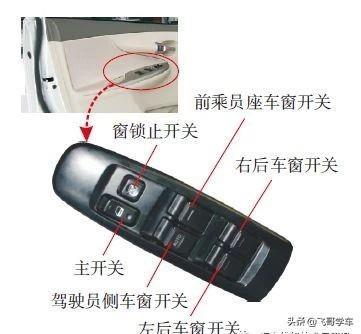 電動車窗的結構、電路圖以及識讀方法