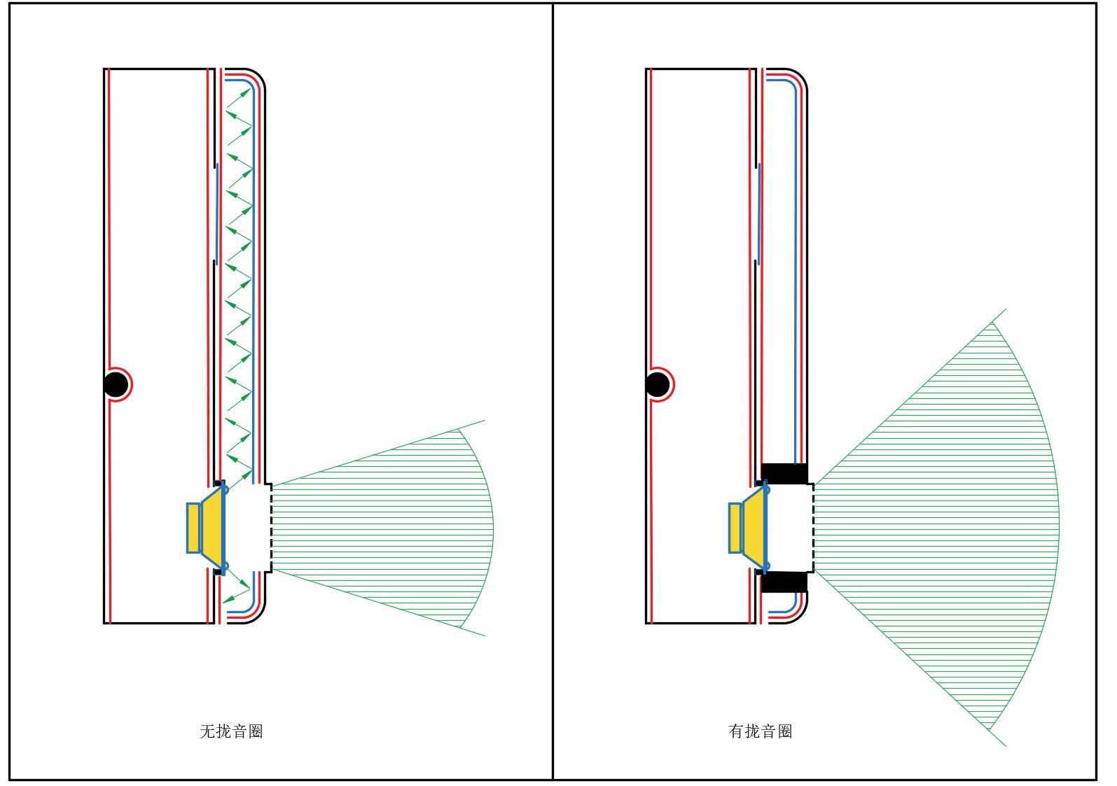 為什么車門隔音對汽車音響如此重要?如何少花錢做好車門隔音?