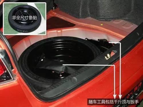 不懂就看!拆卸輪胎與更換備胎詳細教程