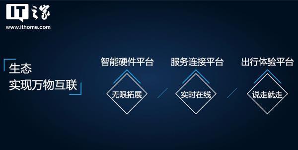 有智有料,出乎意料:榮威RX3評測