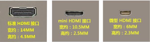 VGA、DVI、HDMI都是什么意思?看完這篇就懂了