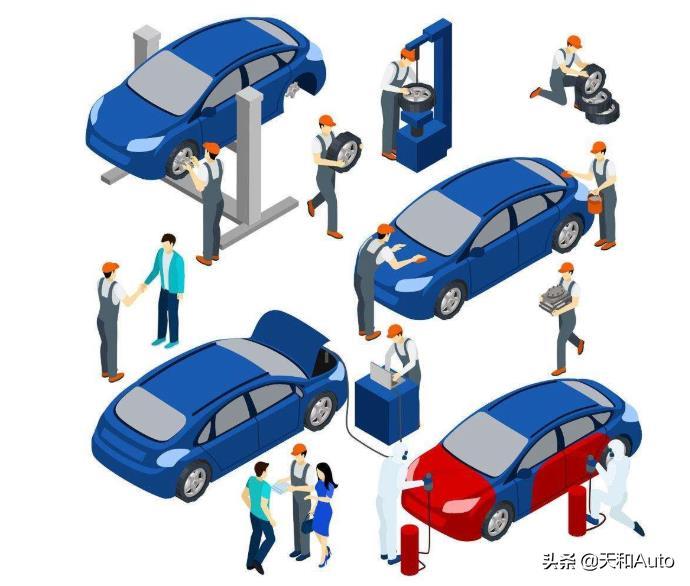 4-S概念全解析:作為汽車消費者應了解4個S的含義