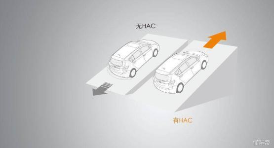自動駐車、上坡輔助與陡坡緩降都有什么作用?