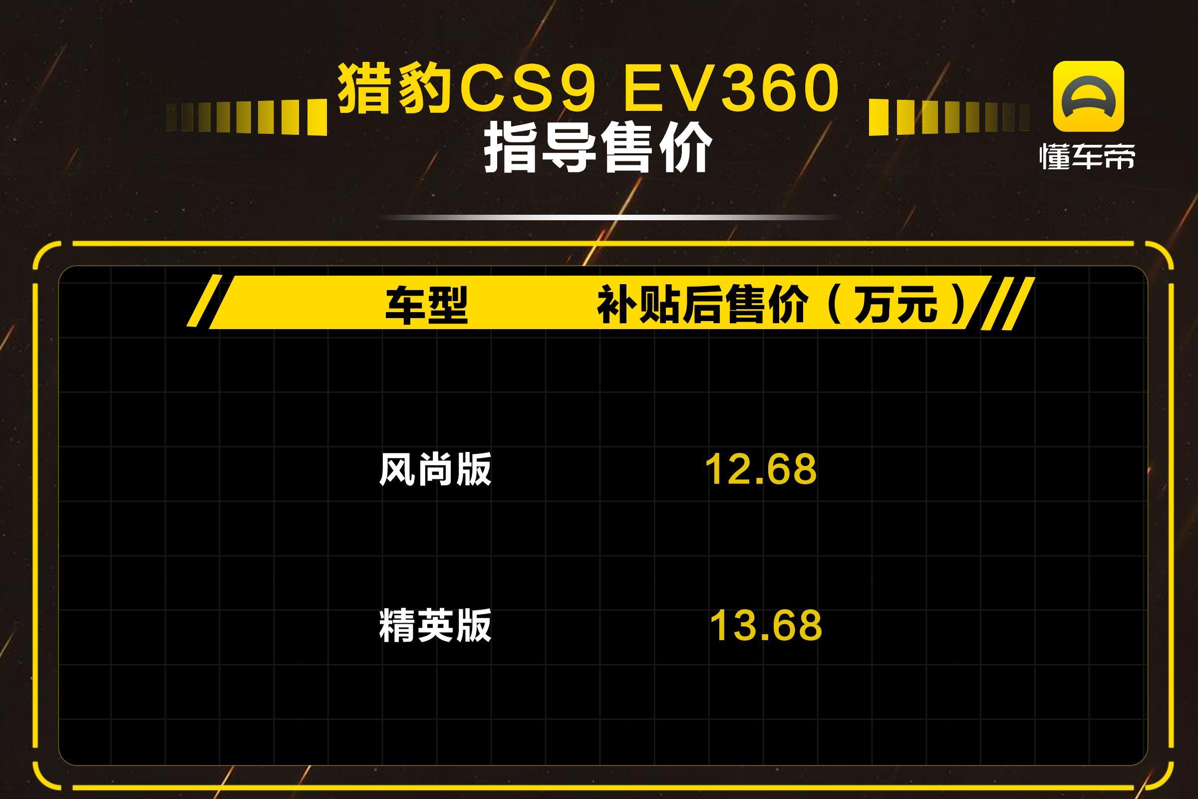 補貼后12.68萬起!獵豹CS9 EV360正式上市