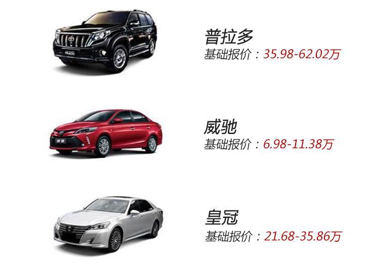 豐田汽車車型報價一覽表