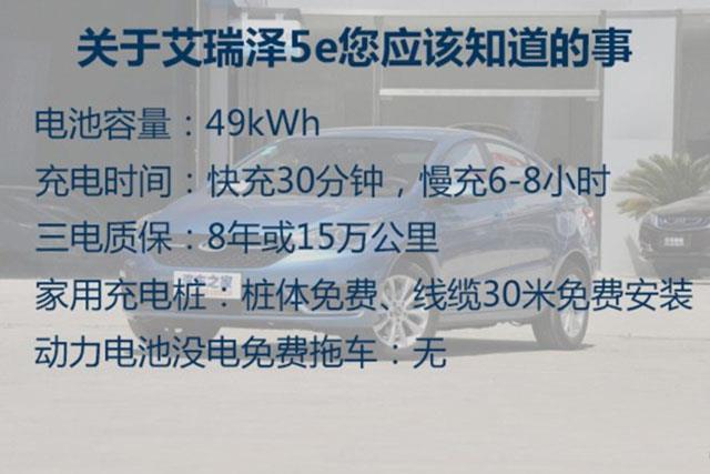 輕松續航300 公里,推薦幾款15萬元就能買到的純電動轎車