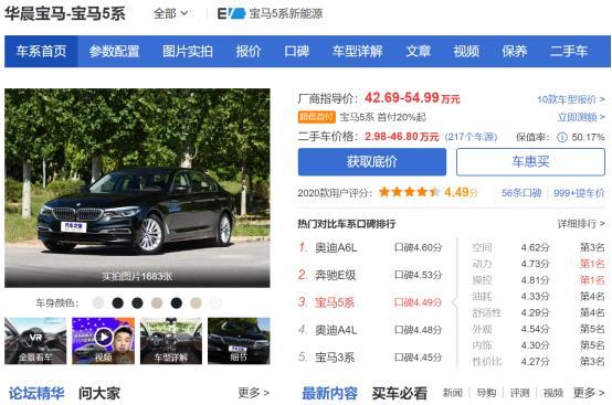 寶馬5系,搭配2.0T動力,起售價為42.69萬元,油耗6.6L
