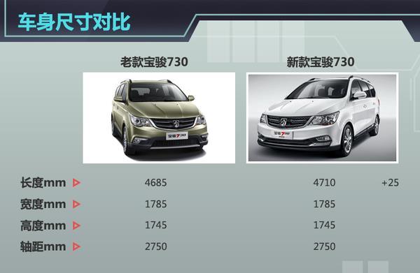 寶駿新款730正式上市 全系車型配置升級