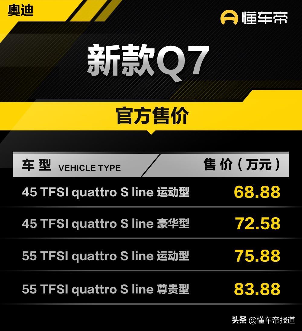 新車 | 配置增售價降!2021款奧迪Q7售68.88萬元起