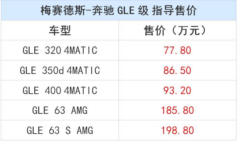 售77.8萬-198.8萬元 奔馳GLE級正式上市
