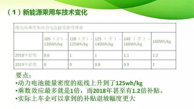 """""""625""""探访4S店:北汽EU5/EX5涨3000元,比亚迪秦Pro 和宋EV或上浮2万元"""