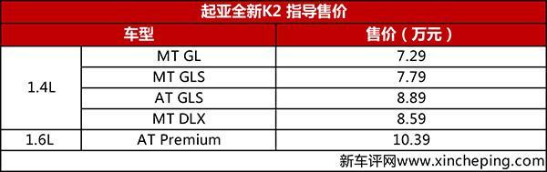 起亚全新K2正式上市,售7.29-10.39万