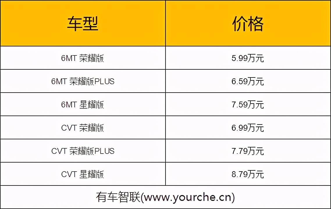 多种车型可选择 新款BEIJING-X3上市售5.99万元起