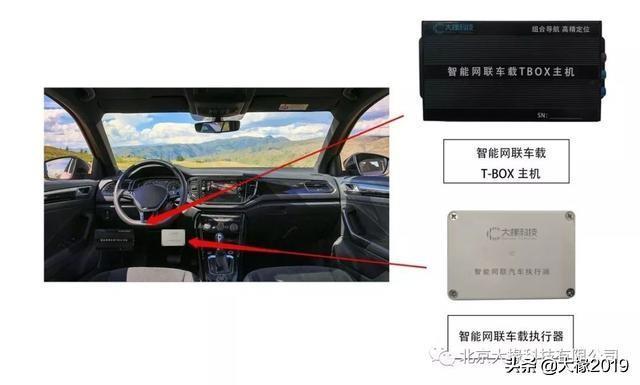 智能网联汽车T-BOX