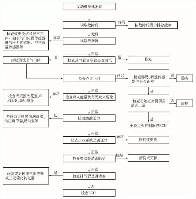 04宝来燃油油压多少钱 汽油油压多少正常【轿车年代网】