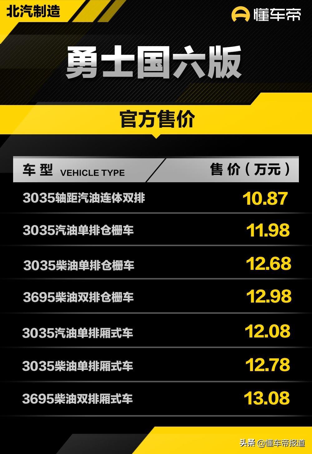 北汽480厢式卡车多少钱 厢式卡车二手车【轿车年代网】