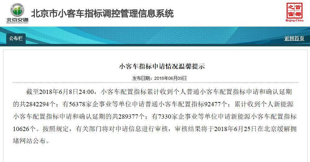 北京新能源目标排到多少年l 新能源车补助【姿色年代网】