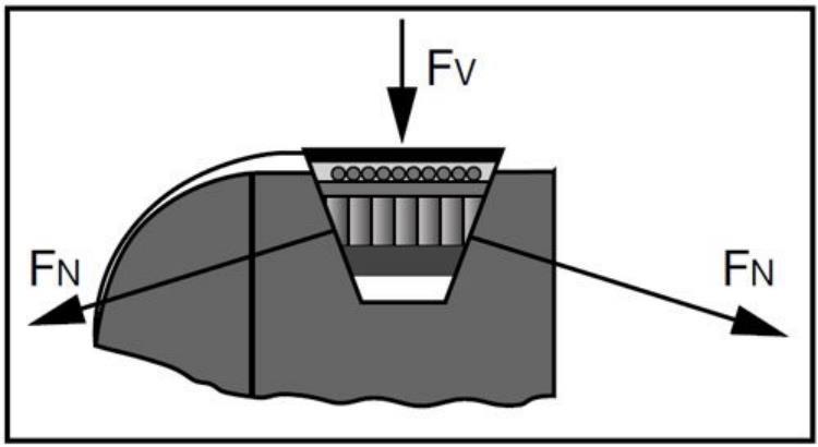 三角带 V型皮带的选择和更换指南