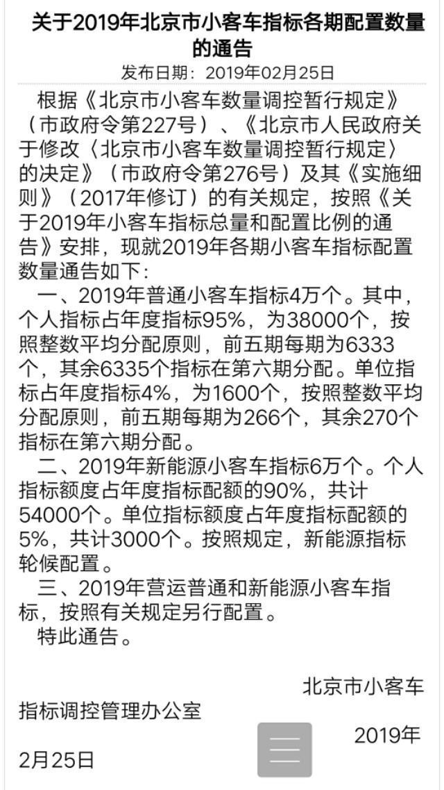 2019年第一期北京小汽车摇号数据发布