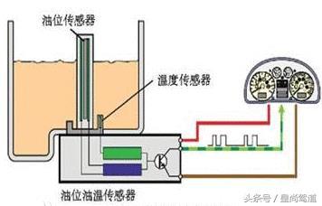 涡轮增压机油的温度多少是正常 涡轮发动机油温多少为正常【轿车年代网】