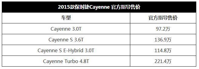 2015款保时捷Cayenne国内售价公布