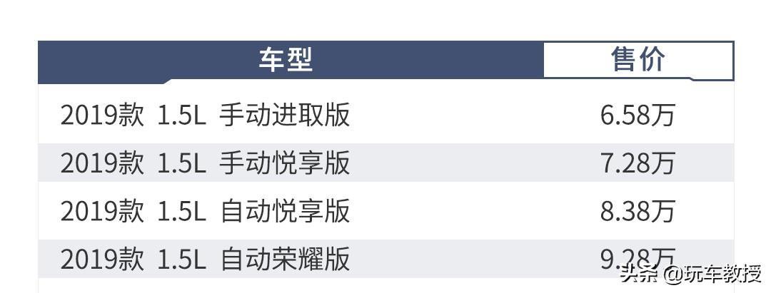 大众1.5L 爱信6AT,仅6.58万起的捷达新车,怎么买?