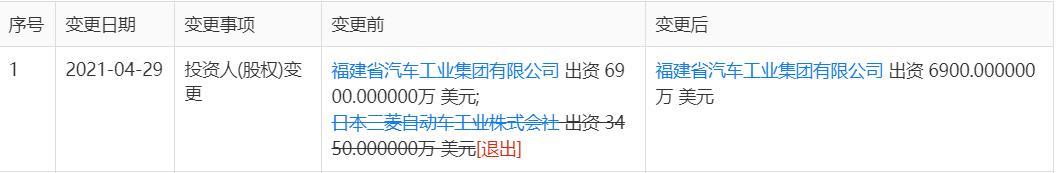 """三菱汽车正式退出,""""东南三菱""""终究还是崩塌了"""